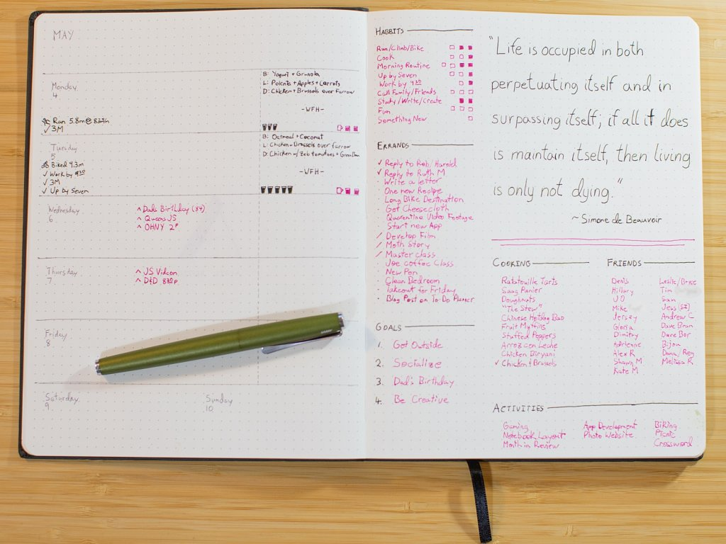 On Planners and Habit Tracking